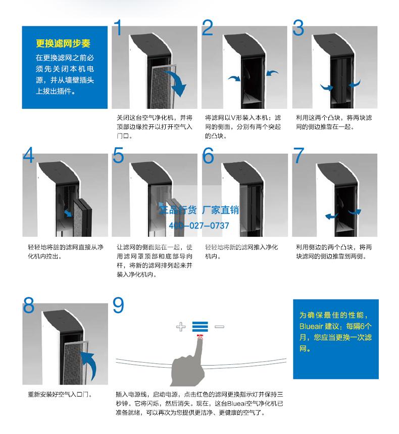 Blueair空气净化机